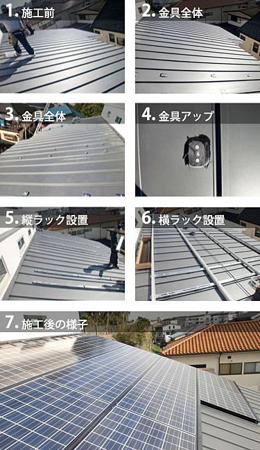 京セラガルバリウム縦葺き板金施工方式