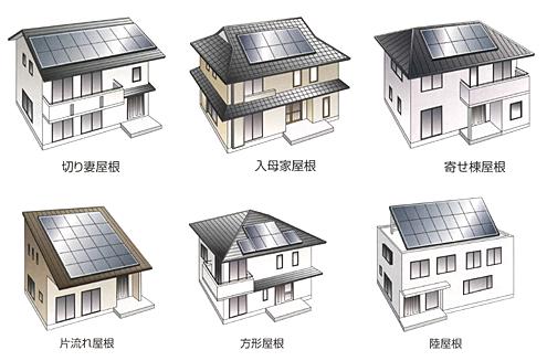 屋根の各種類