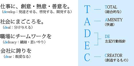 tadec(総合的な、快適、行動指針、創造するもの)