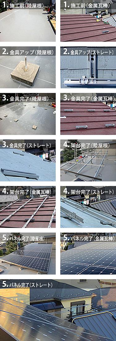 シャープ陸屋根+金属瓦棒+スレート施工方式