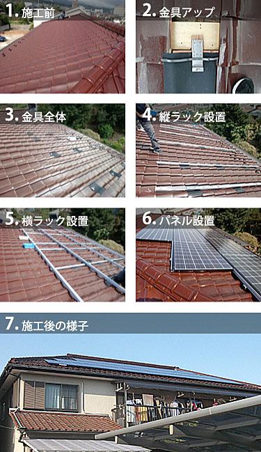 京セラ和瓦施工方式